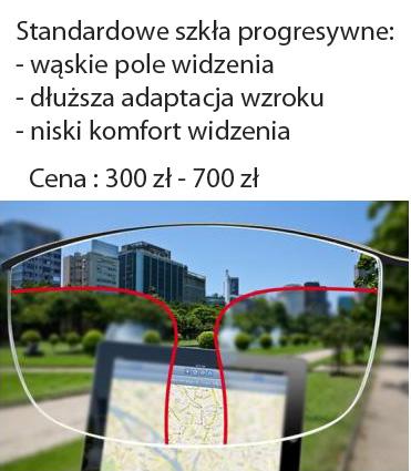 c34dfd578e903e Decydując się na zakup okularów progresywnych konieczne jest uzyskanie  informacji od optyka jak ...